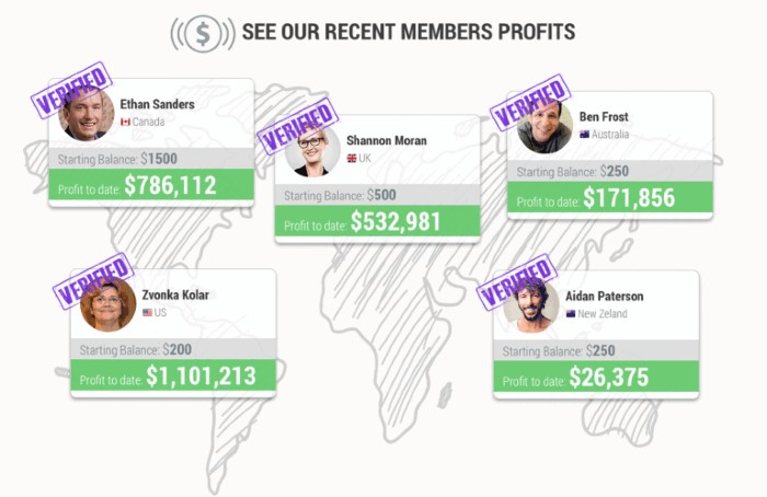 1K-Daily-Profit-Review