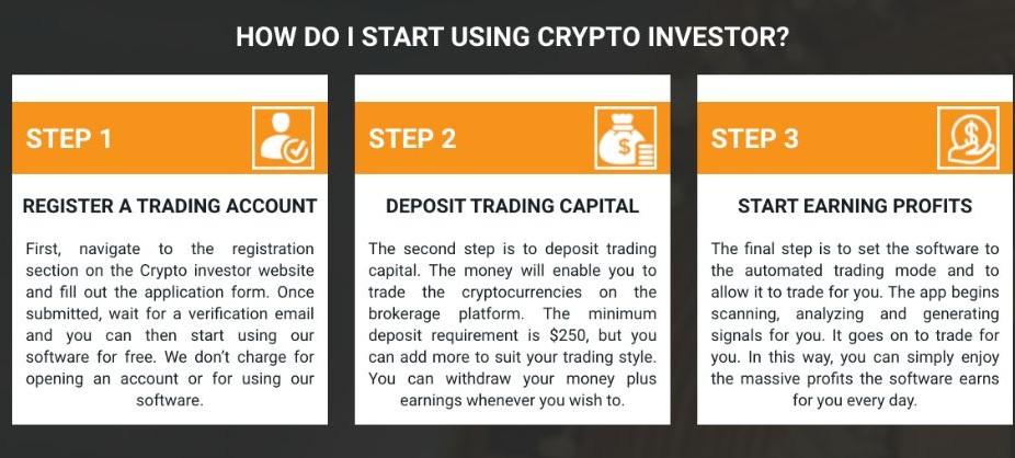 Crypto-Investor-England-Konto