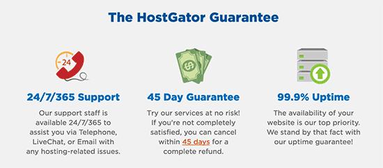 hostgator-guarantee
