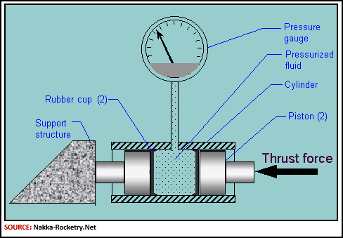 load cell systems image